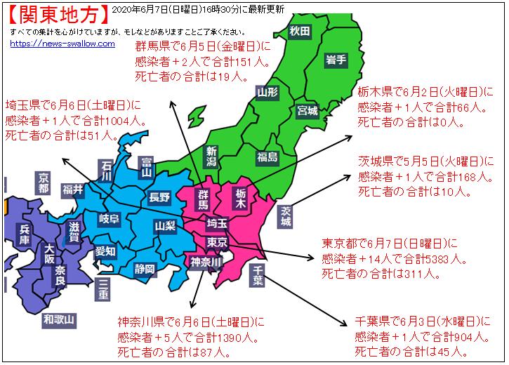 新型 コロナウイルス 新型コロナウイルス 新型肺炎 日本人感染者 場所 どこ 都道府県別 分布 マップ 2020年 今日 本日 現在 現時点 最新 情報 まとめ 確認 陽性 感染者数 5月30日 5月31日 6月1日 6月2日 6月3日 6月4日 6月5日 6月7日 6月8日 6月9日 6月10日 6月11日 6月12日 6月13日 6月14日 6月15日 6月16日 6月17日 6月18日 6月19日 6月20日 6月21日 6月22日 6月23日 6月24日 6月25日 6月26日 6月27日 6月28日 6月29日 6月30日