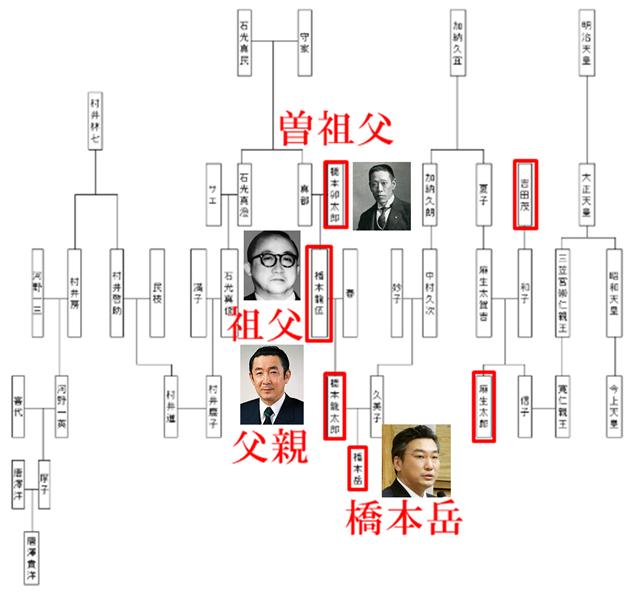 橋本岳副大臣の経歴+父親+家系図!クルーズ船ダイヤモンドプリンセス ...