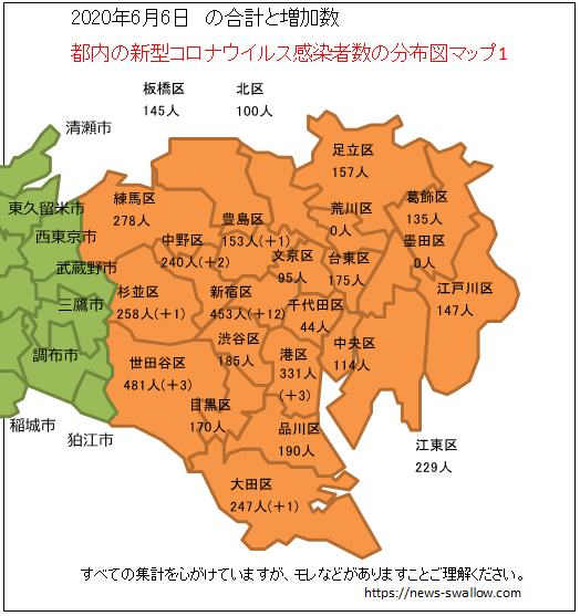 東京都 都内 新型 コロナウイルス 新型肺炎 感染者数 分布図 マップ 場所 どこ 2020年 今日 本日 現在 現時点 最新 情報 まとめ 陽性 5月30日 5月31日 6月1日 6月2日 6月3日 6月4日 6月5日 6月7日 6月8日 6月9日 6月10日 6月11日 6月12日 6月13日 6月14日 6月15日 6月16日 6月17日 6月18日 6月19日 6月20日 6月21日 6月22日 6月23日 6月24日 6月25日 6月26日 6月27日 6月28日 6月29日 6月30日