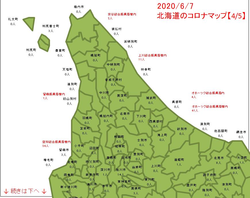 北海道 北海道内 札幌市 市町村 区名別 新型 コロナウイルス 新型肺炎 感染者数 分布図 マップ 場所 どこ 2020年 今日 本日 現在 現時点 最新 情報 まとめ 陽性 5月30日 5月31日 6月1日 6月2日 6月3日 6月4日 6月5日 6月7日 6月8日 6月9日 6月10日 6月11日 6月12日 6月13日 6月14日 6月15日 6月16日 6月17日 6月18日 6月19日 6月20日 6月21日 6月22日 6月23日 6月24日 6月25日 6月26日 6月27日 6月28日 6月29日 6月30日